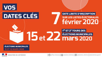 Elections-municipales-2020
